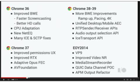 ORTC in Chrome 38-39